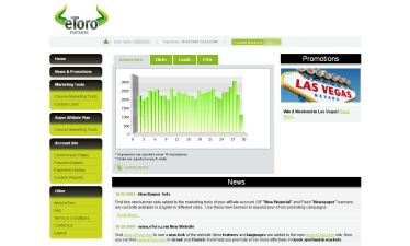 small-etoropartners-loggedin.jpg eToroPartners inloggad screenshot